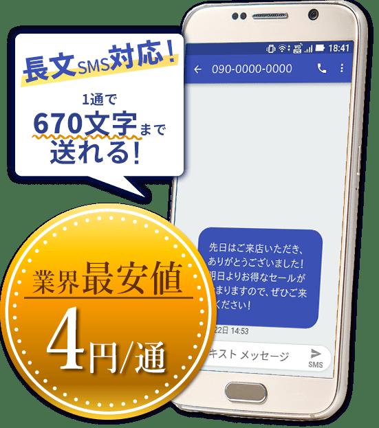 業界最安値の送信手数料4円/通